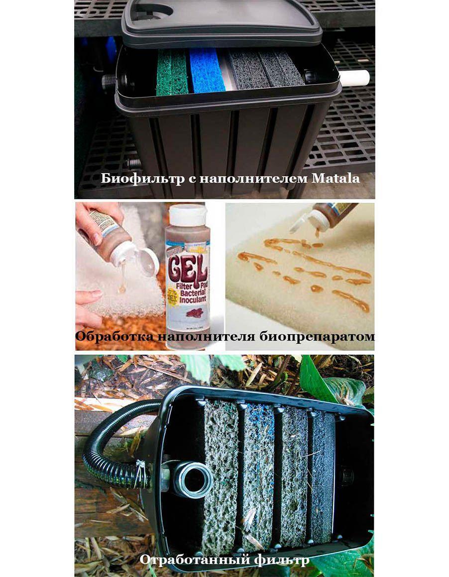 Препараты для обработки наполнителей биофильтров
