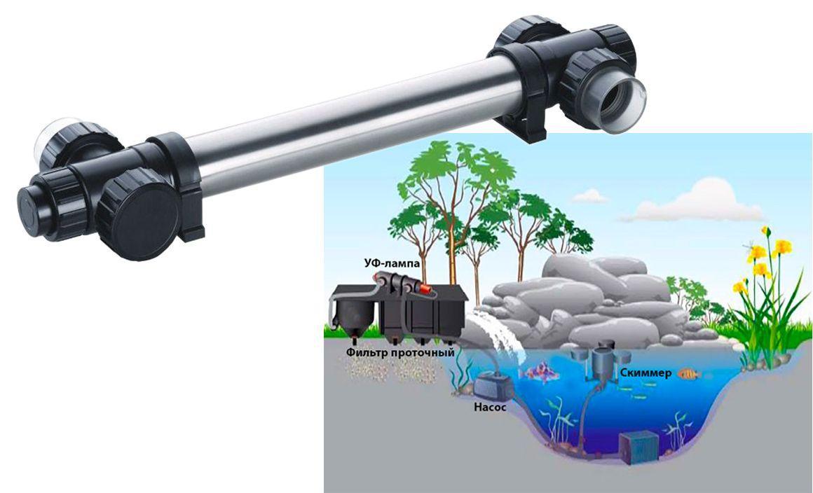 УФ-лампа в системе очистки пруда